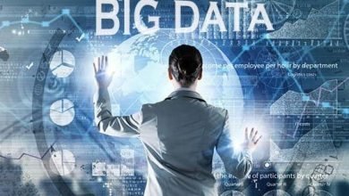 Photo of What is Big Data? How it can Improve your Business?