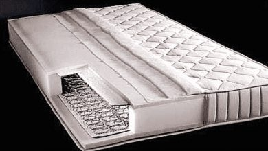 Photo of Orthopedic Mattress: What Does It Mean For?