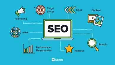 Photo of Search engine optimization