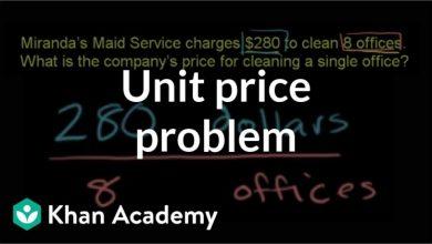 Photo of Unit Price Calculator