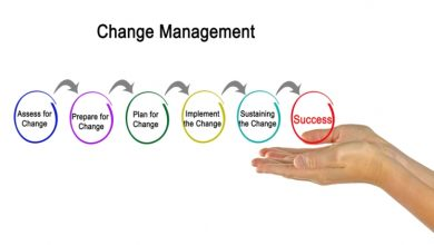 Photo of Change Management – An Essential For All Businesses