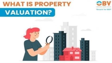Photo of Importance of property valuation report while selling your home