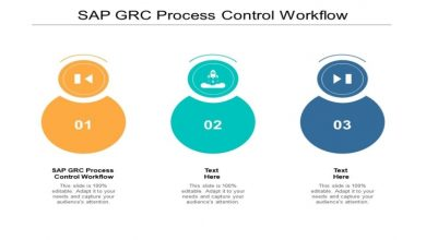 Photo of All You Need To Know About SAP Process Control