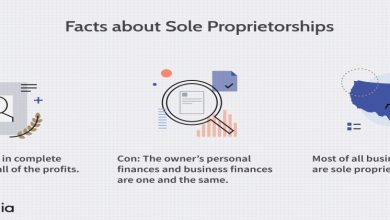 Photo of what is a sole proprietor in business?